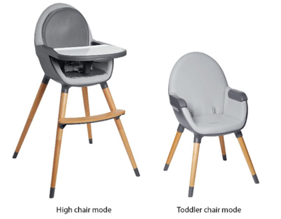 More Information On High Chairs And Booster Seats
